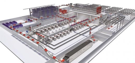 automated warehouse systems
